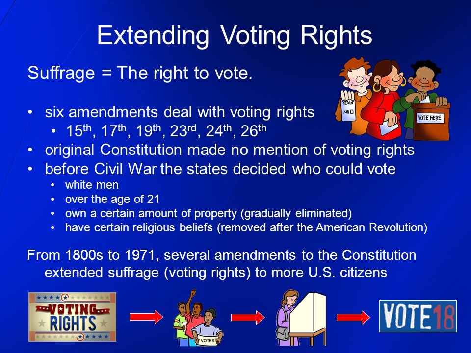 Extending Voting Rights Suffrage = The right to vote. six amendments deal with voting rights 15 th, 17 th, 19 th, 23 rd, 24 th, 26 th original Constit