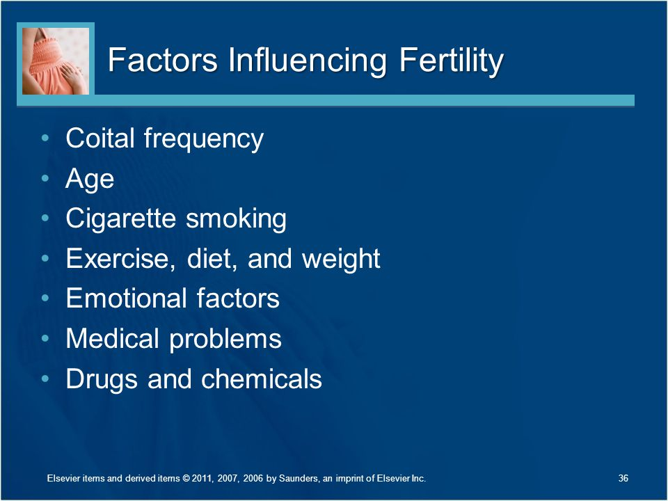 Factors Influencing Fertility Coital frequency Age Cigarette smoking Exercise, diet, and weight Emotional factors Medical problems Drugs and chemicals