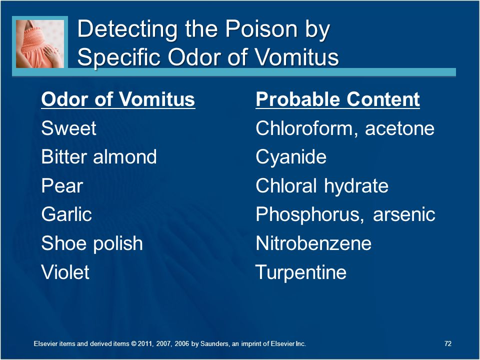 Detecting the Poison by Specific Odor of Vomitus Odor of Vomitus Probable Content Sweet Chloroform, acetone Bitter almond Cyanide Pear Chloral hydrate