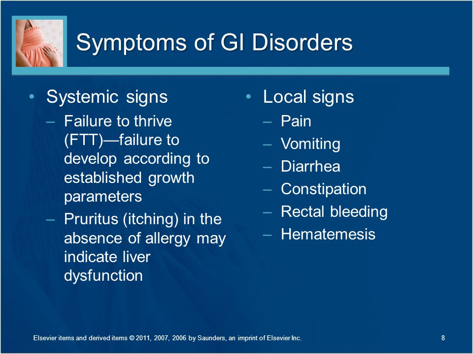 Symptoms of GI Disorders Systemic signs –Failure to thrive (FTT)—failure to develop according to established growth parameters –Pruritus (itching) in