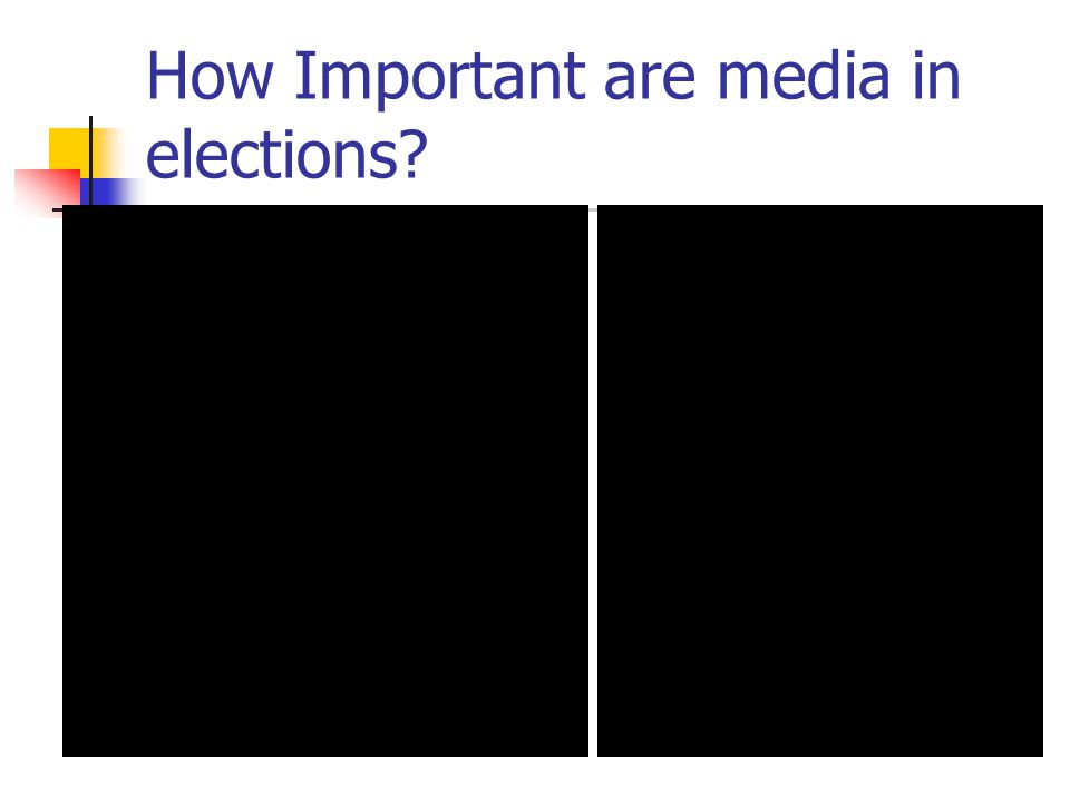 How Important are media in elections