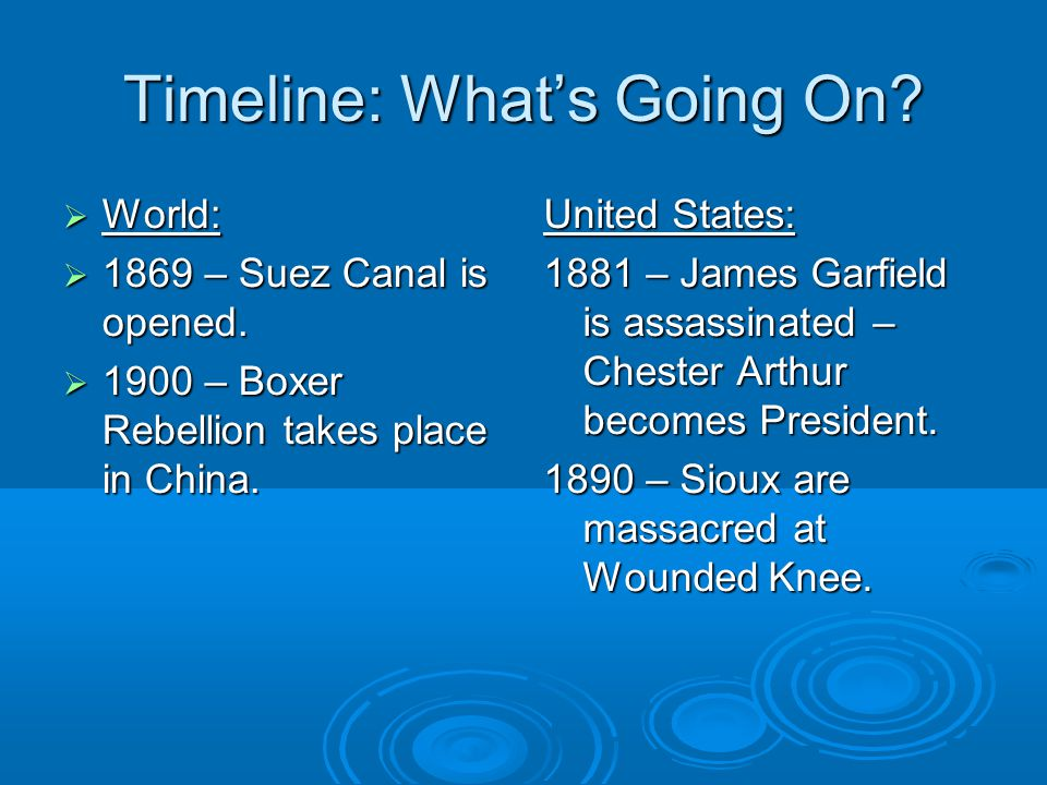 Timeline: What's Going On.  World:  1869 – Suez Canal is opened.