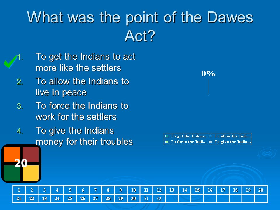 What was the point of the Dawes Act? 20 1. To get the Indians to act more like the settlers 2. To allow the Indians to live in peace 3. To force the I