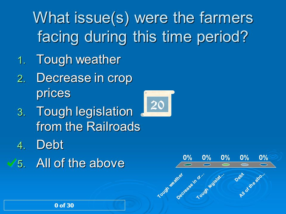 What issue(s) were the farmers facing during this time period? 20 1. Tough weather 2. Decrease in crop prices 3. Tough legislation from the Railroads