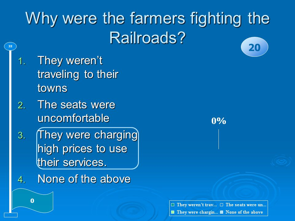 Why were the farmers fighting the Railroads? 1. They weren't traveling to their towns 2. The seats were uncomfortable 3. They were charging high price