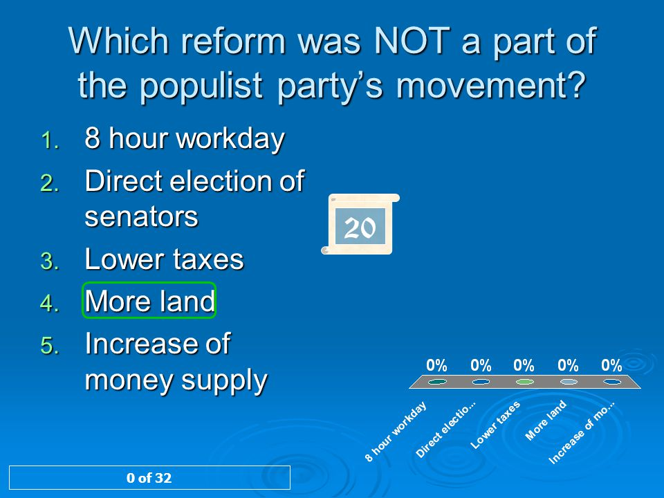 Which reform was NOT a part of the populist party's movement? 0 of 32 20 1. 8 hour workday 2. Direct election of senators 3. Lower taxes 4. More land