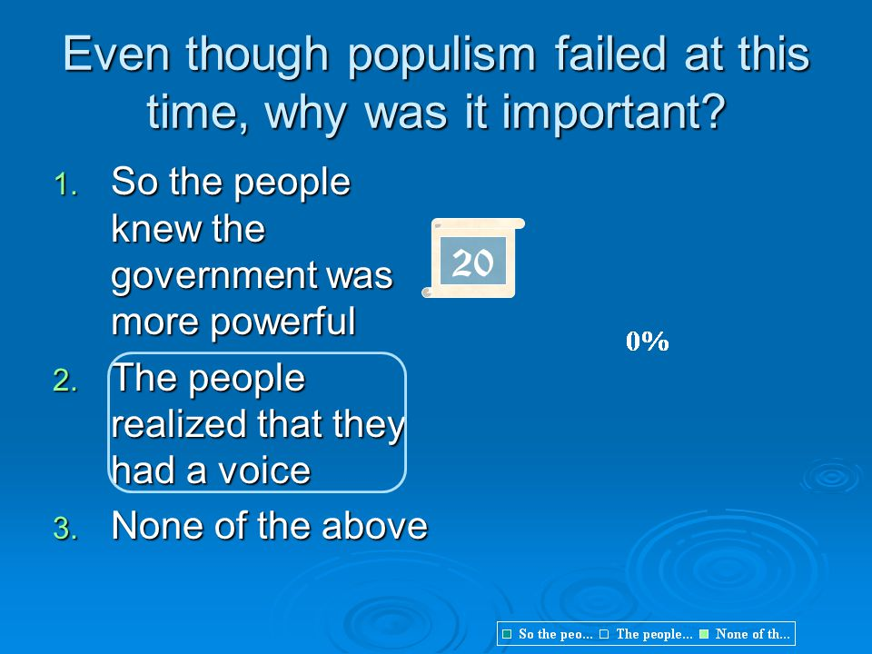 Even though populism failed at this time, why was it important? 20 1. So the people knew the government was more powerful 2. The people realized that