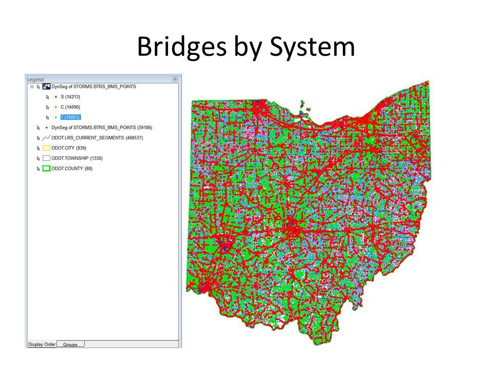 Bridges by System