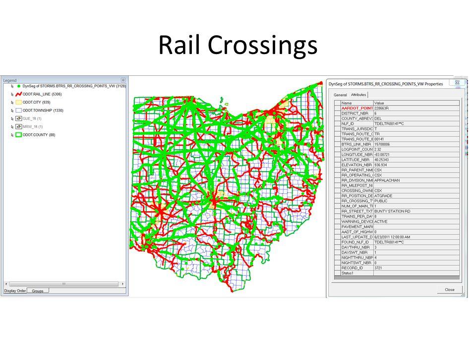 Rail Crossings
