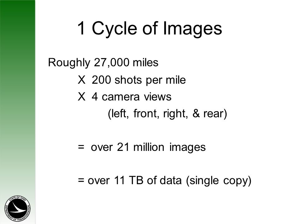 1 Cycle of Images Roughly 27,000 miles X 200 shots per mile X 4 camera views (left, front, right, & rear) = over 21 million images = over 11 TB of data (single copy)