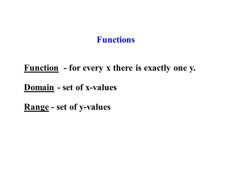 Calculus is something to about!!! P.3 Functions and Their Graphs
