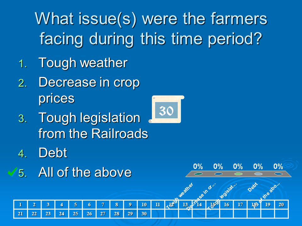 What issue(s) were the farmers facing during this time period? 30 1. Tough weather 2. Decrease in crop prices 3. Tough legislation from the Railroads