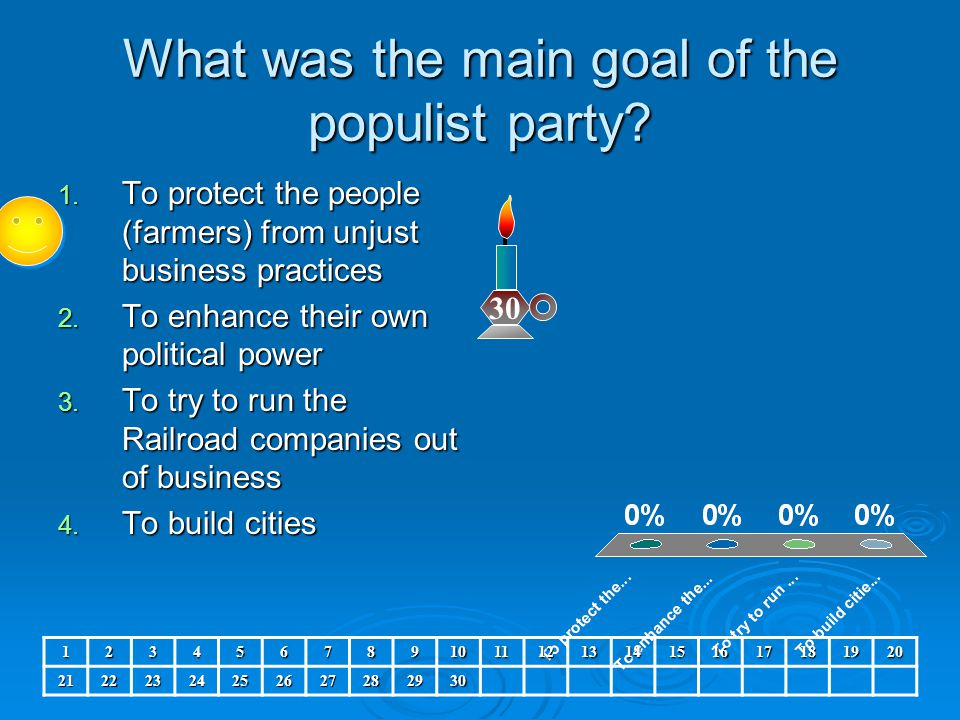 What was the main goal of the populist party? 30 1. To protect the people (farmers) from unjust business practices 2. To enhance their own political p