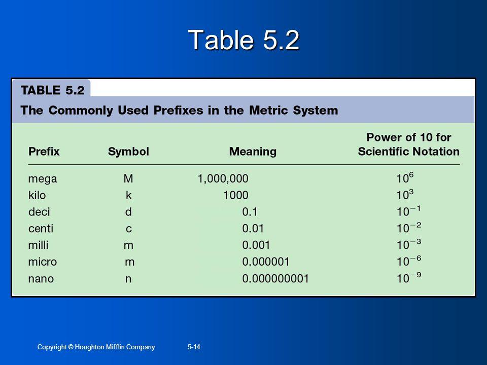 Copyright © Houghton Mifflin Company5-14 Table 5.2