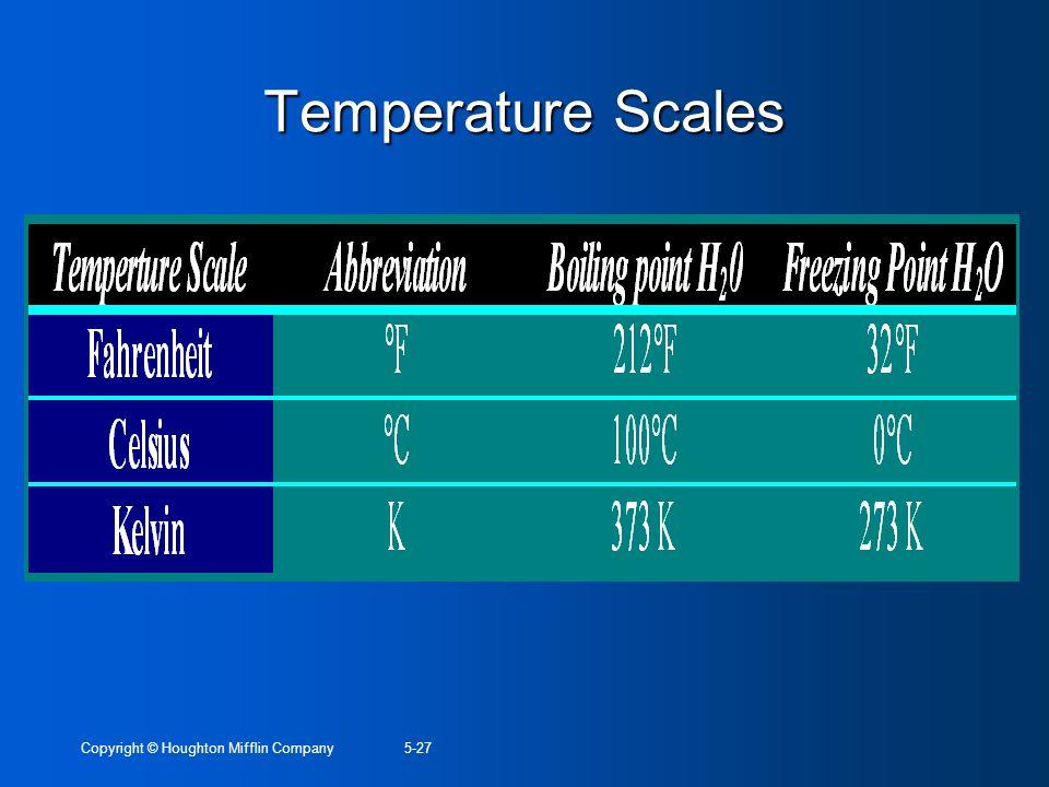 Copyright © Houghton Mifflin Company5-27 Temperature Scales