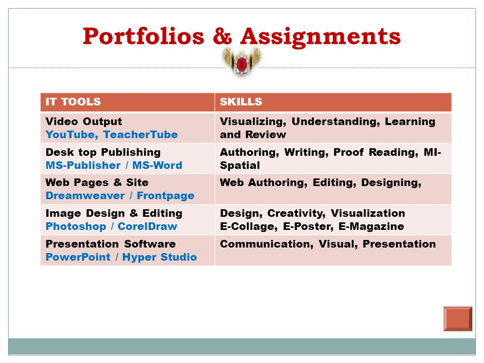 Portfolios & Assignments IT TOOLSSKILLS Video Output YouTube, TeacherTube Visualizing, Understanding, Learning and Review Desk top Publishing MS-Publisher / MS-Word Authoring, Writing, Proof Reading, MI- Spatial Web Pages & Site Dreamweaver / Frontpage Web Authoring, Editing, Designing, Image Design & Editing Photoshop / CorelDraw Design, Creativity, Visualization E-Collage, E-Poster, E-Magazine Presentation Software PowerPoint / Hyper Studio Communication, Visual, Presentation