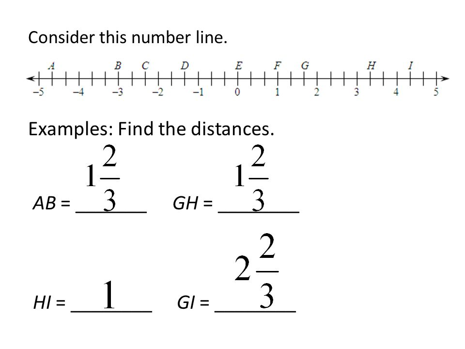 Consider this number line. Examples: Find the distances. AB = _______ GH = ________ HI = ________ GI = ________
