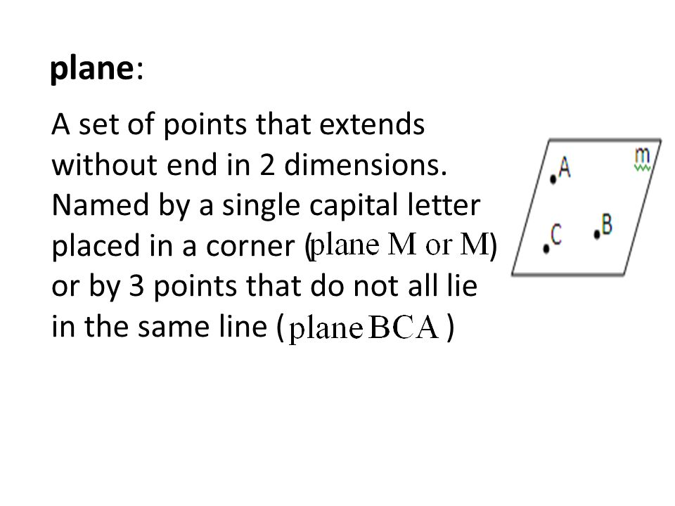 plane: A set of points that extends without end in 2 dimensions. Named by a single capital letter placed in a corner ( ) or by 3 points that do not al
