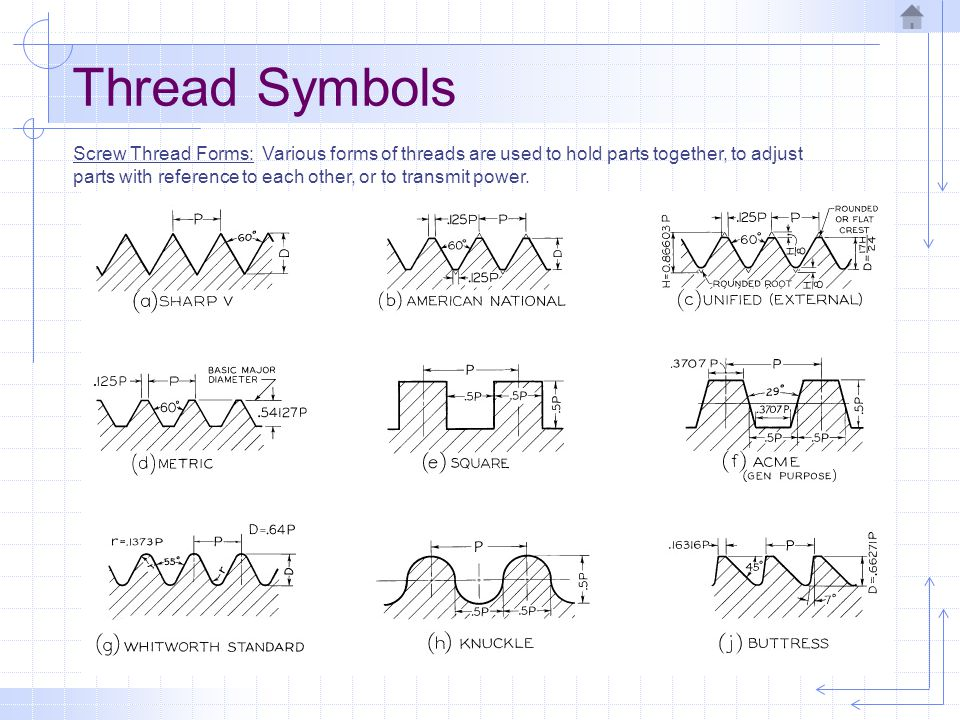 Thread Symbols Since the tapped thread length contains only full threads, it is necessary to make this length onlly one or two pitches beyond the end of the engaging fastener.