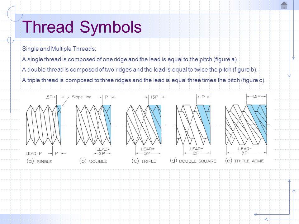 Thread Symbols External Thread Symbols: Simplified external thread symbols are shown in figure (a) and figure (b).