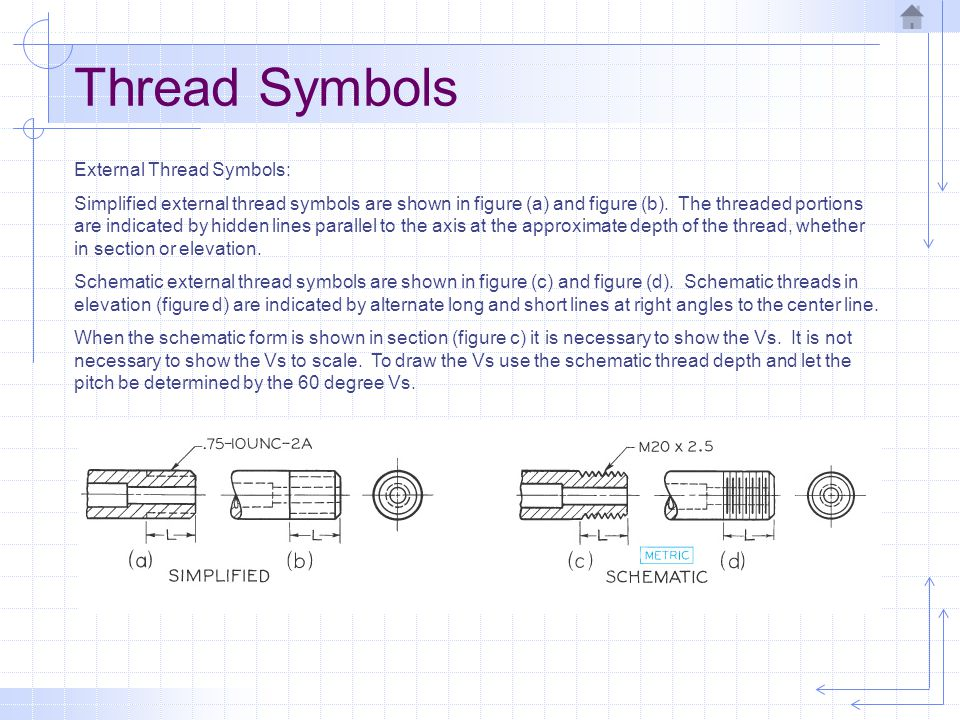 Thread Symbols Internal Thread Symbols: Internal simplified and schematic thread symbols are shown below.
