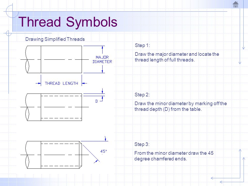 Thread Symbols Step 1: Draw the major diameter and locate the thread length of full threads. Step 2: Draw the minor diameter by marking off the thread