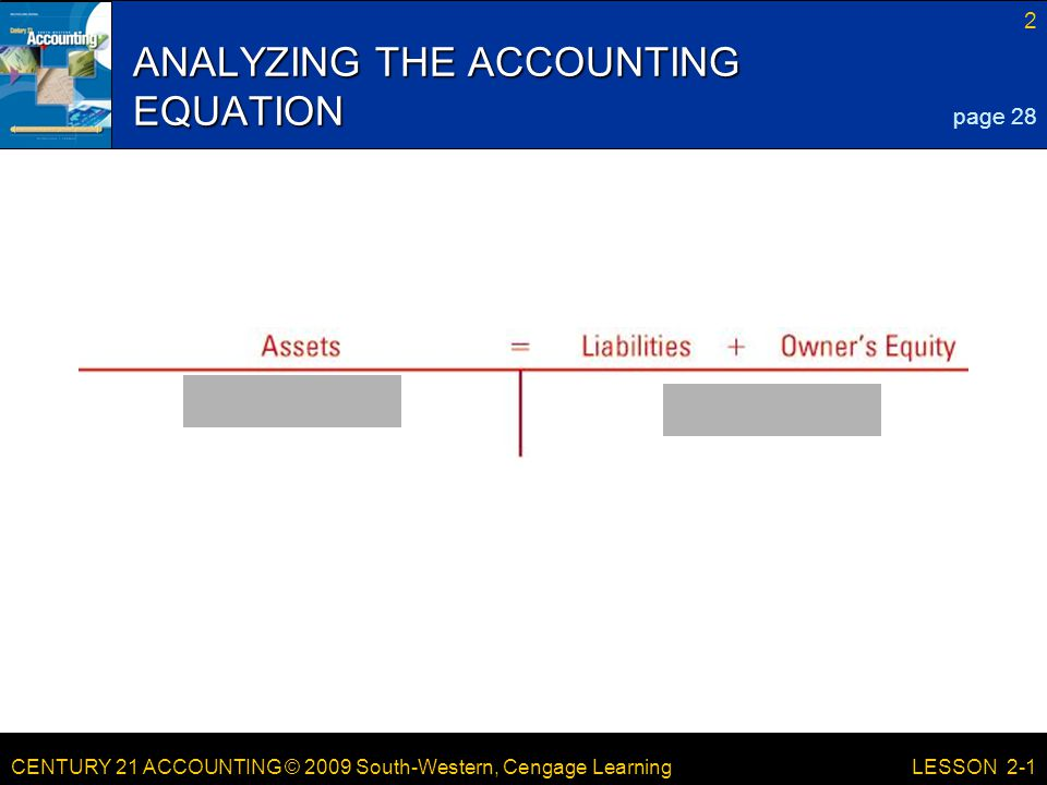 CENTURY 21 ACCOUNTING © 2009 South-Western, Cengage Learning 3 LESSON 2-1 ACCOUNTS page 29