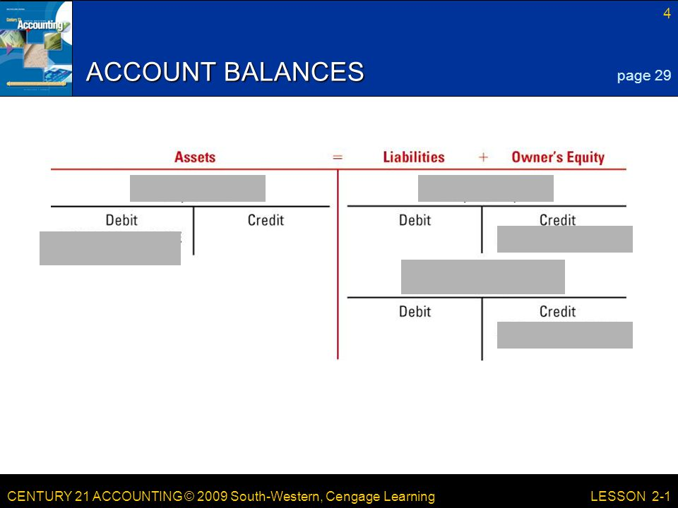 CENTURY 21 ACCOUNTING © 2009 South-Western, Cengage Learning 5 LESSON 2-1 INCREASES AND DECREASES IN ACCOUNTS page 30