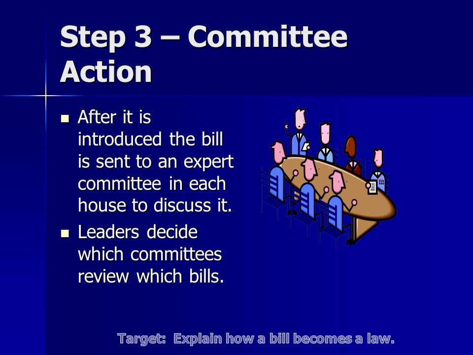 Step 3 – Committee Action After it is introduced the bill is sent to an expert committee in each house to discuss it. After it is introduced the bill
