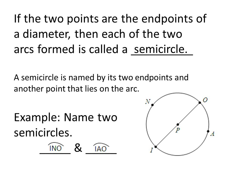 If the two points are the endpoints of a diameter, then each of the two arcs formed is called a __________ A semicircle is named by its two endpoints