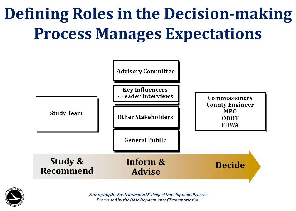Inform & Advise Decide Decision-Making Flow Chart Southwestern Warren County Transportation Study Advisory Committee Key Influencers - Leader Intervie