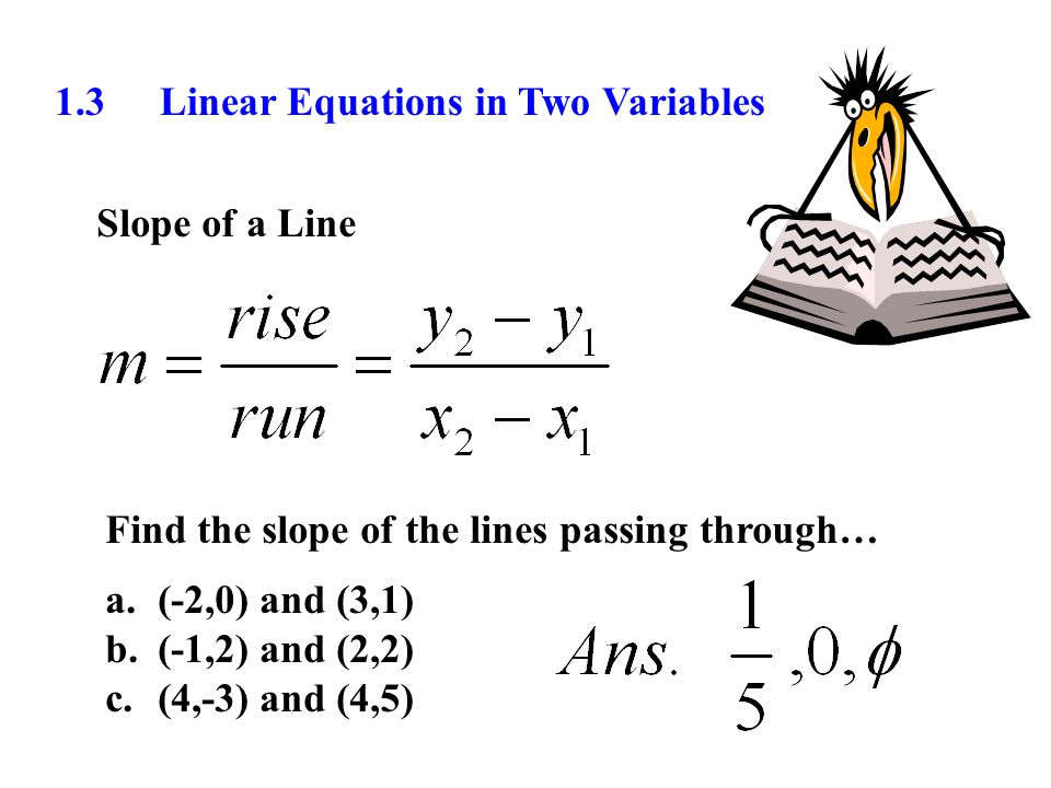 Point-slope Form of the Equation of a Line Given a point (x 1,y 1 ) and slope m y – y 1 = m(x – x 1 ) Ex.Find an equation of the line that passes through the point (1,-2) and has a slope of 3.