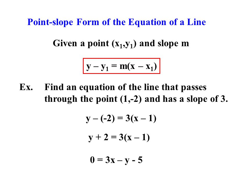 Point-slope Form of the Equation of a Line Given a point (x 1,y 1 ) and slope m y – y 1 = m(x – x 1 ) Ex.Find an equation of the line that passes thro