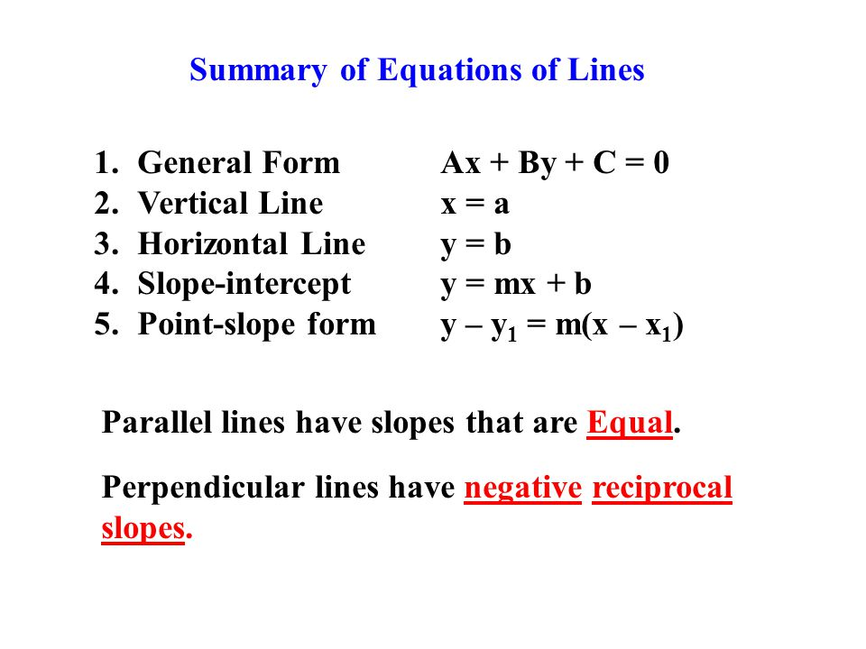 Ex.Find the equations of the lines that pass through the point (2,-1) and are a.) parallel to and b.) perpendicular to the line 2x – 3y = 5.