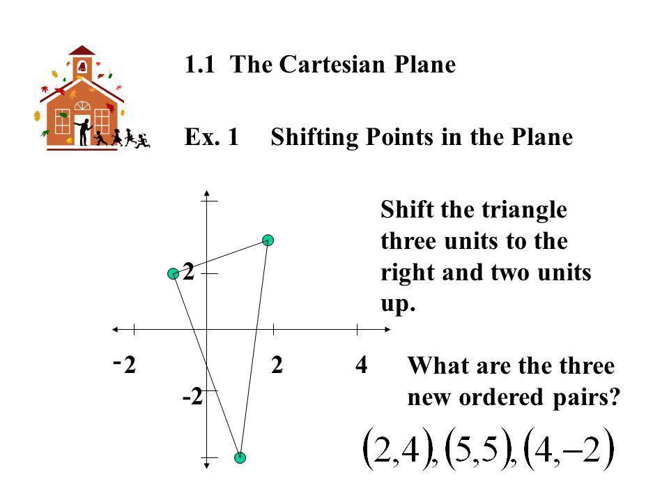 1.1 The Cartesian Plane Ex.