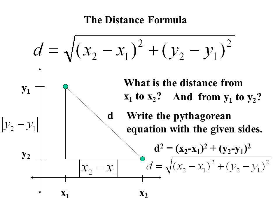 The Distance Formula y1y2y1y2 x 1 x 2 What is the distance from x 1 to x 2 .