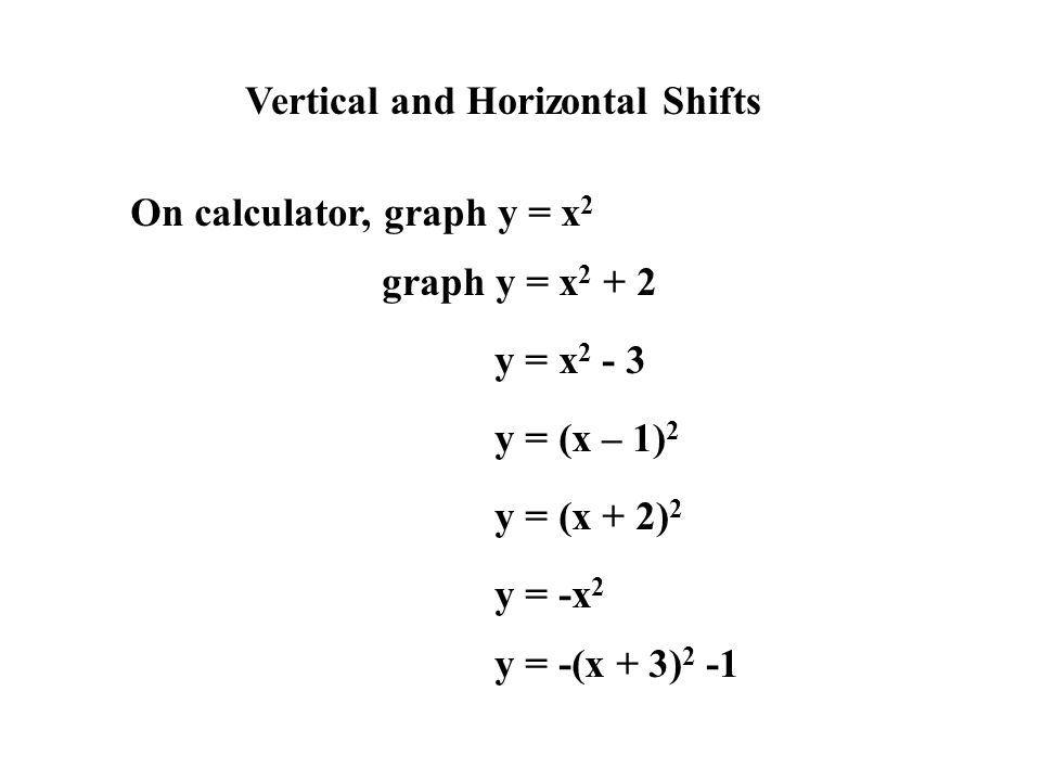Vertical and Horizontal Shifts On calculator, graph y = x 2 graph y = x 2 + 2 y = x 2 - 3 y = (x – 1) 2 y = (x + 2) 2 y = -x 2 y = -(x + 3) 2 -1