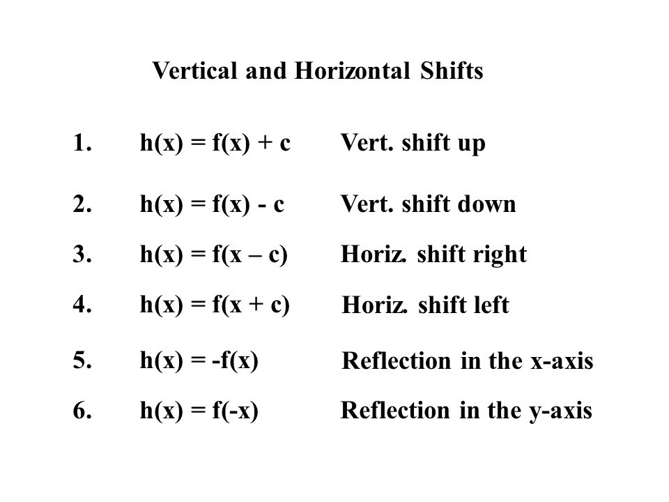 Vertical and Horizontal Shifts 1.h(x) = f(x) + cVert.