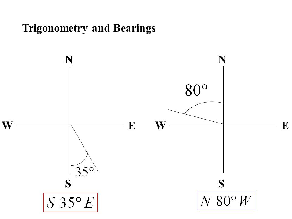 Trigonometry and Bearings N S W E N S W E