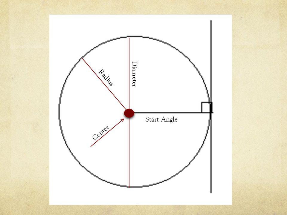 Radius Start Angle Diameter Center