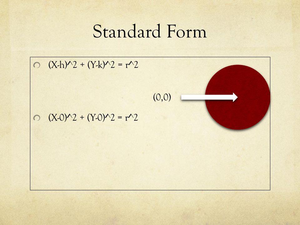 Standard Form (X-h)^2 + (Y-k)^2 = r^2 (0,0) (X-0)^2 + (Y-0)^2 = r^2