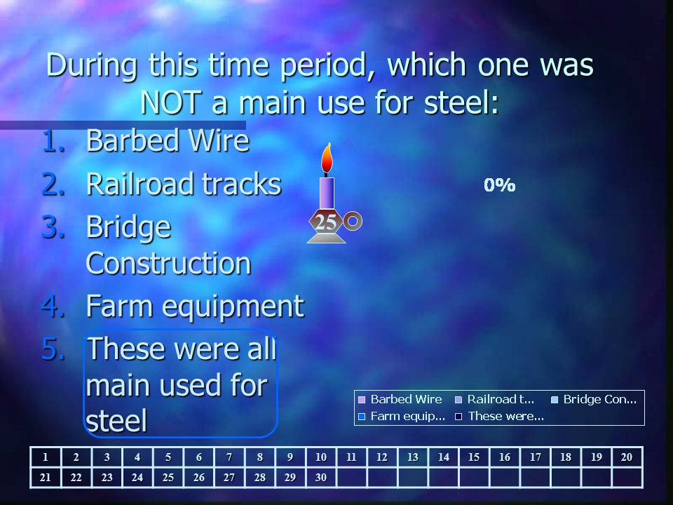 During this time period, which one was NOT a main use for steel: 1.Barbed Wire 2.Railroad tracks 3.Bridge Construction 4.Farm equipment 5.These were a