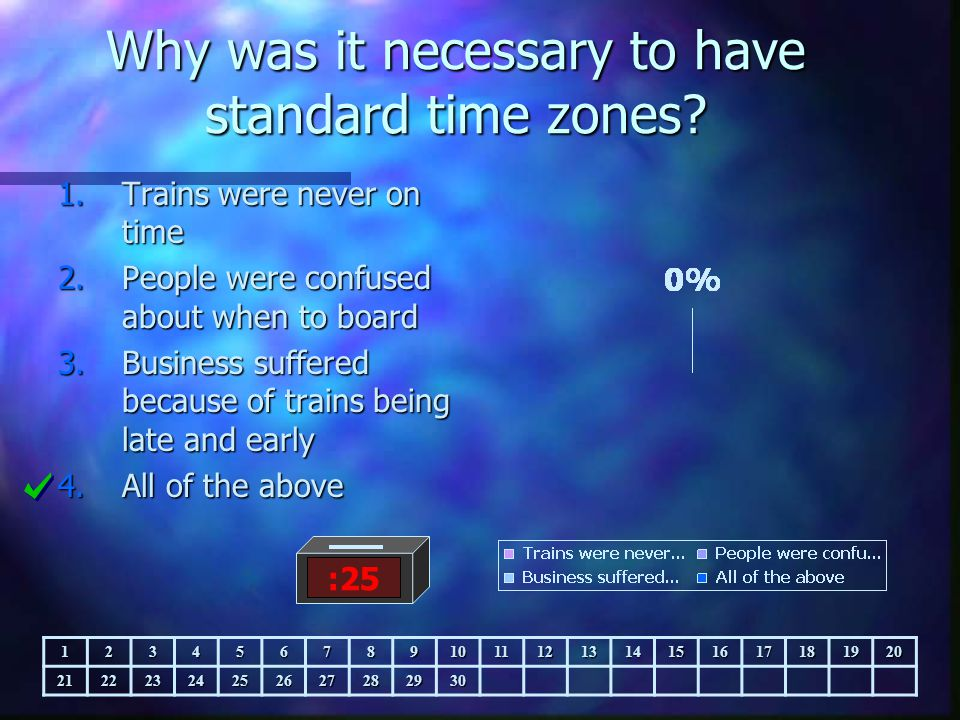 Why was it necessary to have standard time zones? :25 1.Trains were never on time 2.People were confused about when to board 3.Business suffered becau