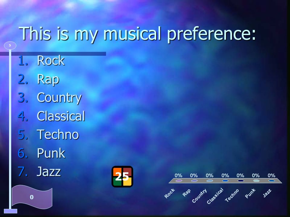 This is my musical preference: 25 0 5 1.Rock 2.Rap 3.Country 4.Classical 5.Techno 6.Punk 7.Jazz