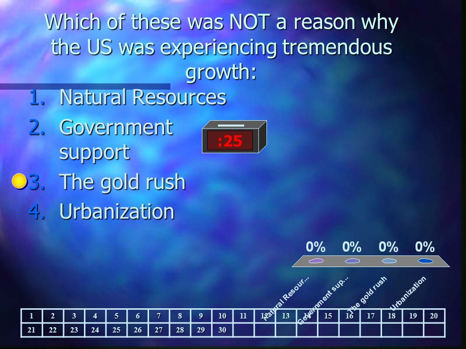 Which of these was NOT a reason why the US was experiencing tremendous growth: :25 1.Natural Resources 2.Government support 3.The gold rush 4.Urbaniza