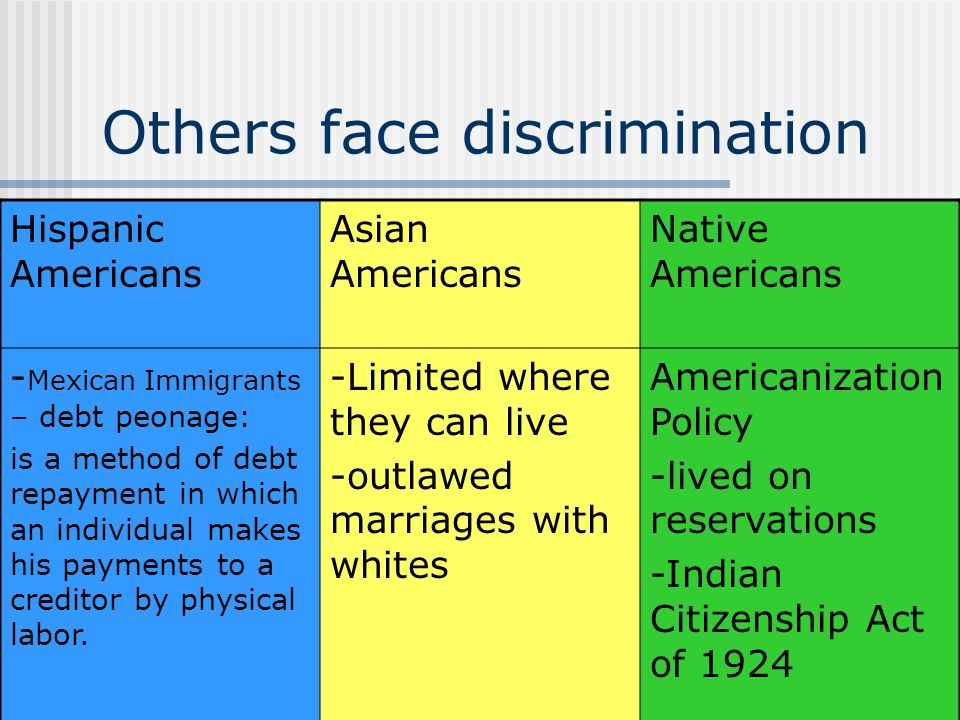 Others face discrimination Hispanic Americans Asian Americans Native Americans - Mexican Immigrants – debt peonage: is a method of debt repayment in w