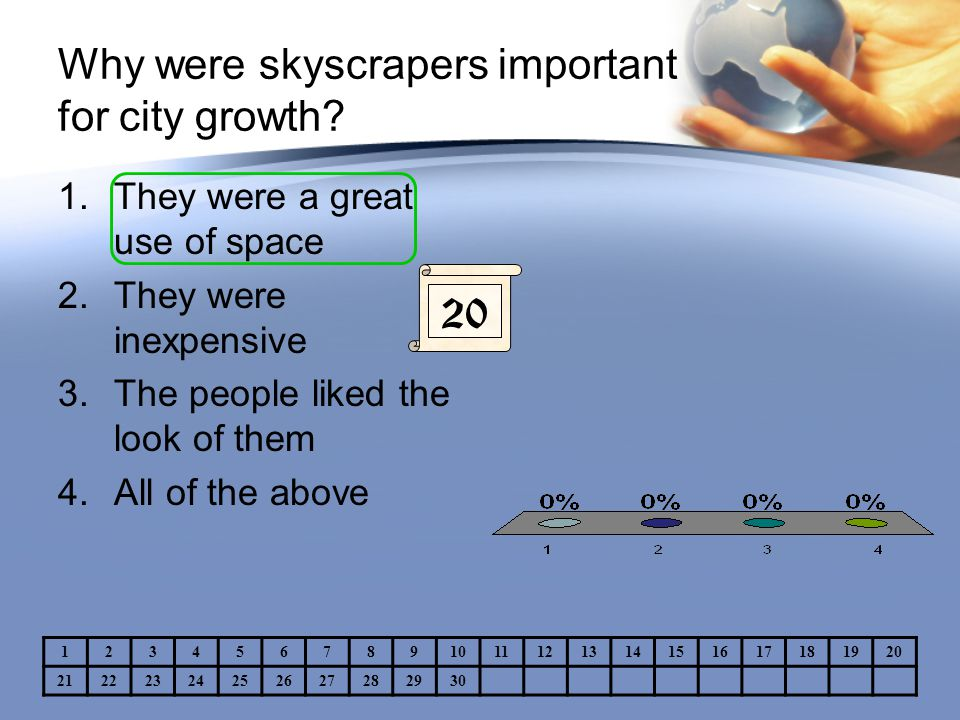 Why were skyscrapers important for city growth? 1.They were a great use of space 2.They were inexpensive 3.The people liked the look of them 4.All of