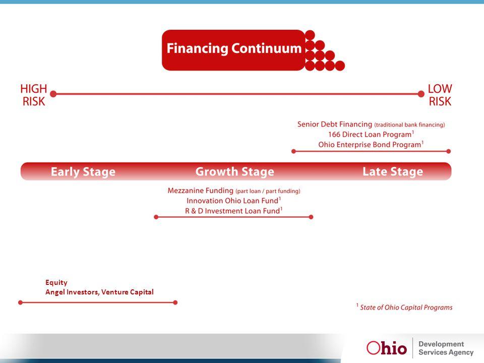 Equity Angel Investors, Venture Capital