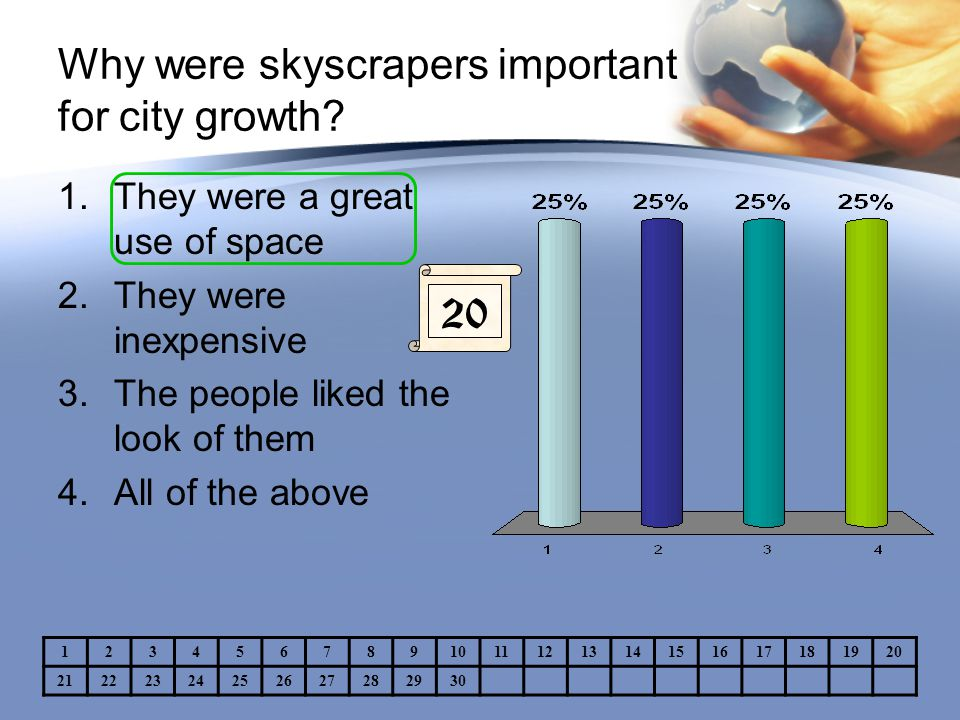 Why were skyscrapers important for city growth.