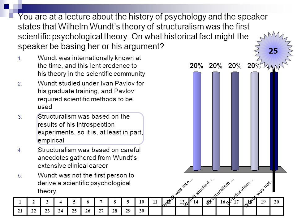 You are at a lecture about the history of psychology and the speaker states that Wilhelm Wundt's theory of structuralism was the first scientific psyc